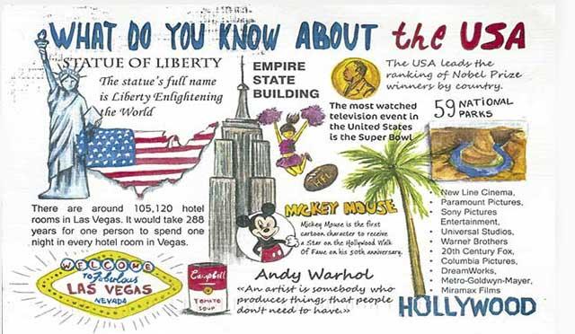 Что такое открытка? История возникновения открыток